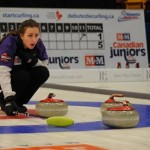 Horte junior nationals 2015