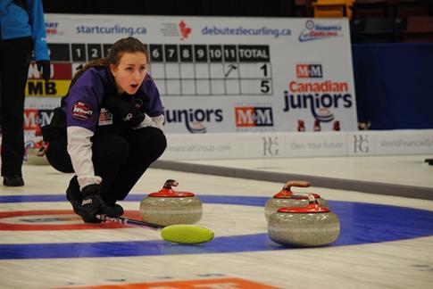 Horte junior nationals 2015