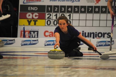 junior girls 2015 canadain nationals