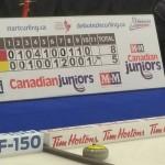 score board boys win canadian nationals 2015