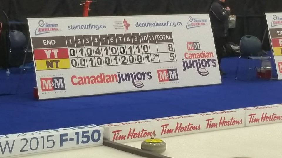 score board boys win canadian nationals 2015
