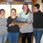 WCC International Bonspiel 2016 Women's A1